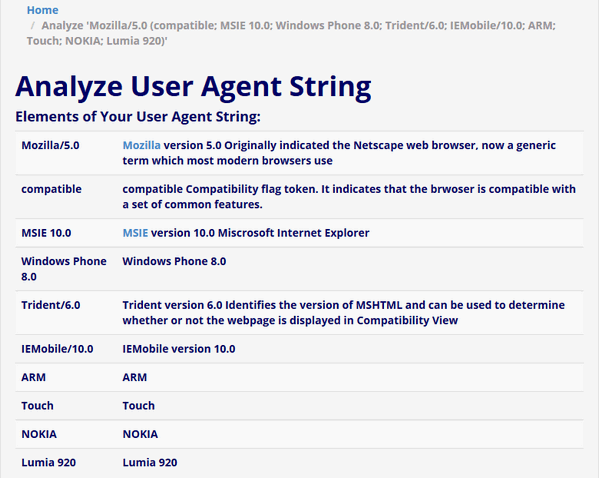 UserAgent-Switcher-MyUA2