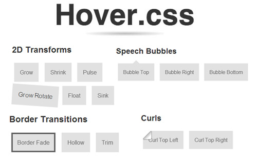 Hover css – CSS3 Library With More Than 40 Hovering Effects