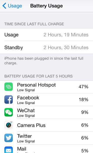 iOS8Upgrade-batteryusage