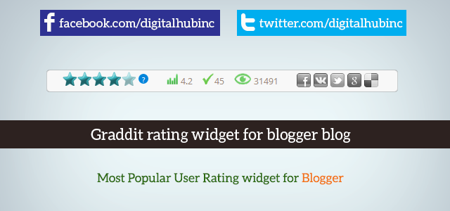 Graddit rating widget