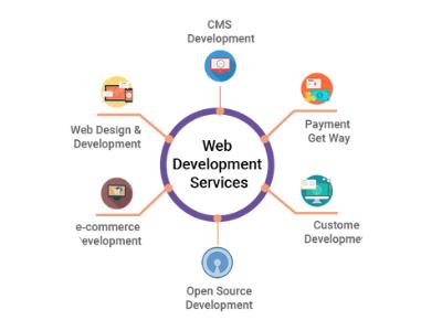 Web Development Company (3)-95f9481a
